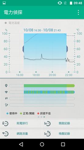 7000元有找,InFocus M808 4G全頻雙卡雙待手機開箱,金屬機身超高性價比 Screenshot_2015-10-10-09-48-13