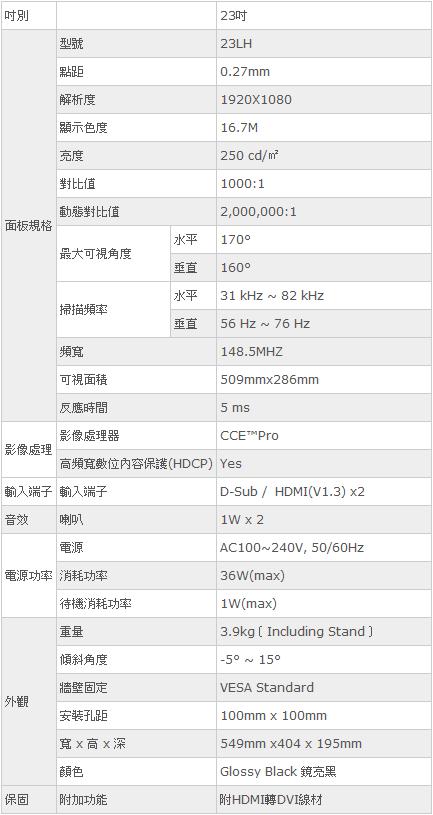 物美價廉的 LED 背光液晶螢幕:CHIMEI光羽翼 23LH _thumb