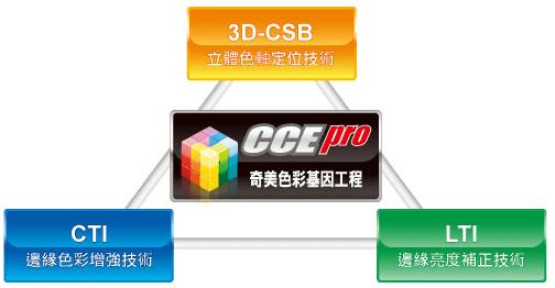 物美價廉的 LED 背光液晶螢幕:CHIMEI光羽翼 23LH _thumb_3