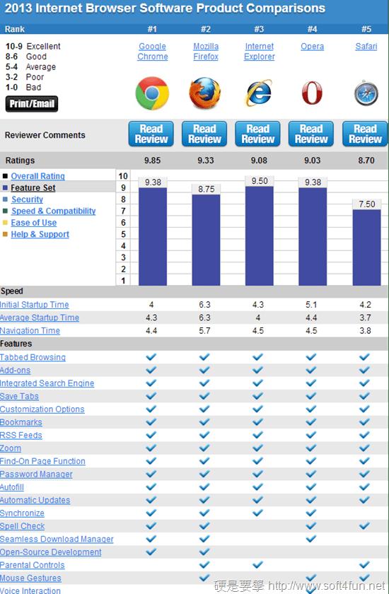 2013瀏覽器排名-2