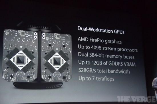 2013 Apple iPad 發表會中文即時轉播 DSC_0335