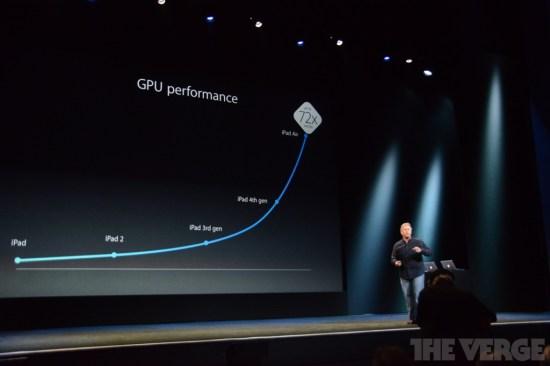 2013 Apple iPad 發表會中文即時轉播 DSC_0570