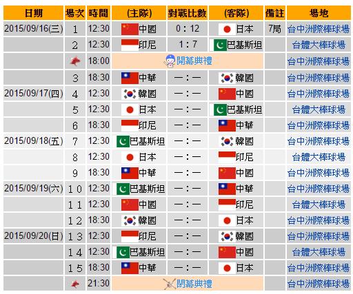 2015 亞洲棒球錦標賽網路直播、賽程資訊 image