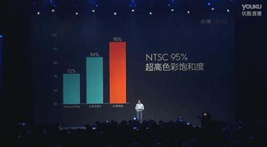 小米推出大尺寸小米NOTE 與小米NOTE 頂配版,高階規格售價僅 2,299 人民幣! 59