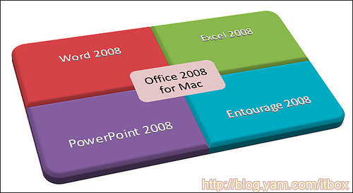 [文書相關] OFFICE 2008 for Mac 轟動上市 2199942652_35c77834b5