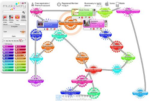 數位工作力:13個提昇工作效率的工具 4462024875_27291e0d65