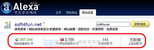 世界網站排行指標 Alexa 中文站上線 4069208876_fc84b8b1fa