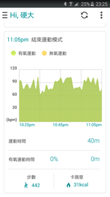 ASUS VivoWatch 運動手錶,電池續航超長,可測UV等級、心率 clip_image031