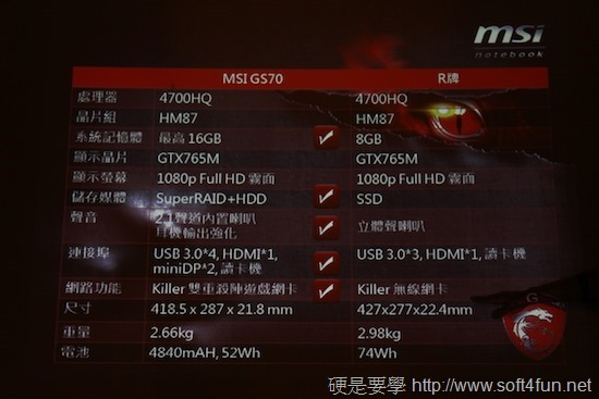 引領視覺新革命,微星筆電新品體驗會 clip_image005