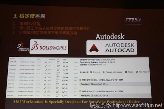 引領視覺新革命,微星筆電新品體驗會 clip_image014