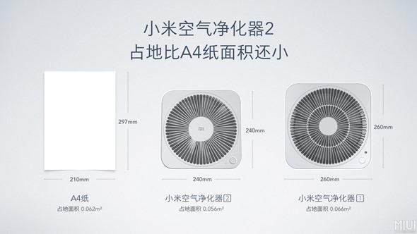 新一代小米空氣淨化器2發布,更小、更輕、更省電 151425hnuo6yb0oolifyfu