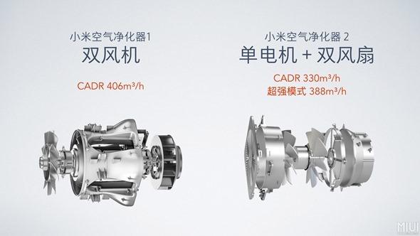 新一代小米空氣淨化器2發布,更小、更輕、更省電 151821pnjnbvvj5dbznibn