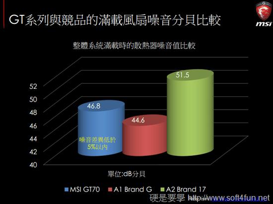 2014 年微星 GS、GT、GE 系列電競筆電新品體驗會 10