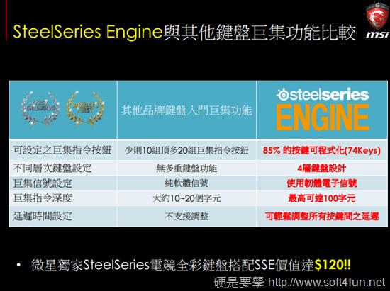 2014 年微星 GS、GT、GE 系列電競筆電新品體驗會 22