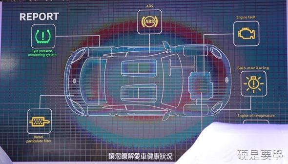 HTC與Volkswagen(福斯)跨界推出 Customer-Link 車聯網配件,守護行車安全新利器! IMG_1003