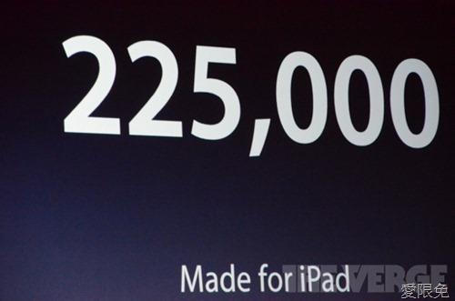 APPLE WWDC 2012 內容完整整理(圖多) apple-wwdc-2012-_05215_thumb_3