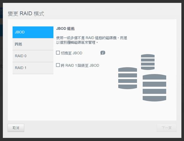 [評測] My Cloud Business DL2100 兼具商用穩定性、家用娛樂性的 NAS _RAID