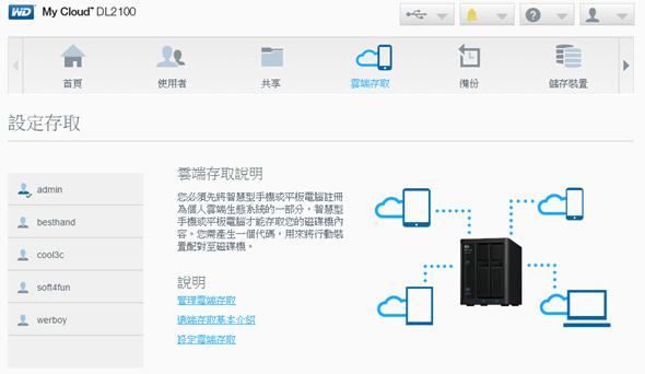 [評測] My Cloud Business DL2100 兼具商用穩定性、家用娛樂性的 NAS e7eaa2a747d6