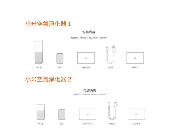 台灣開賣!小米空氣淨化器1、2代差異與淨化效率實測 5