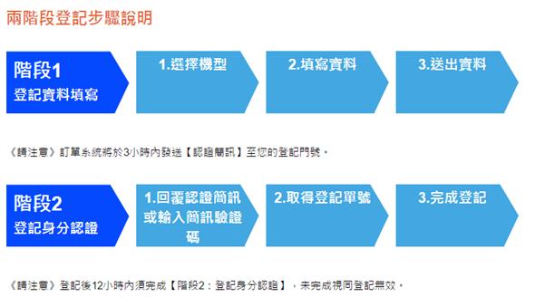 中華電信 iPhone 6s/6s Plus 開放預購,VIP 是你嗎? image_7
