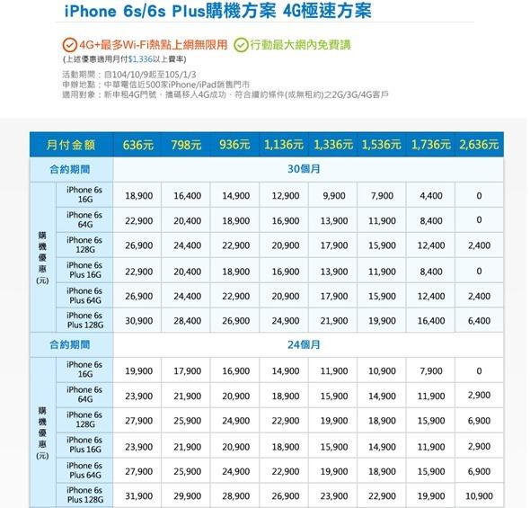 中華電信 iPhone 6s/6s Plus 開放預購,VIP 是你嗎? iphone6s_spec_04