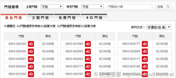 超簡單,讓你秒懂遠傳、中華、台哥大 4G LTE 費率方案 gold_number