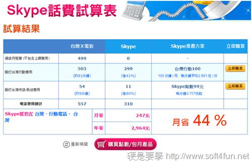 MSN 轉 SKYPE 詳細攻略(含常見問題) image