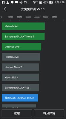 ASUS ZenFone 2(ZE551ML) 開箱評測,全球首款 4G 雙通道記憶體手機(更新 4G/128G 價格) Screenshot_20150309012838