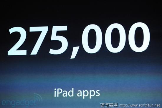 iPad mini 入手簡易指南,入手前先看清楚 ipadapp