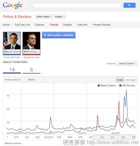 2012 美國總統大選投開票結果及投票資訊查詢 google
