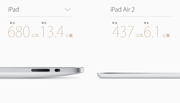 iPad Air 2 再瘦身,速度更快,價格更便宜! image