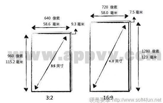 傳言中的 iPhone 5 硬體規格比較表出爐!信不信由你 iphone-5-2_thumb