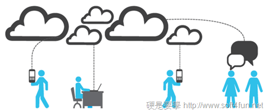 IBM 智慧社群雲:專為企業打造的雲端社群服務 image
