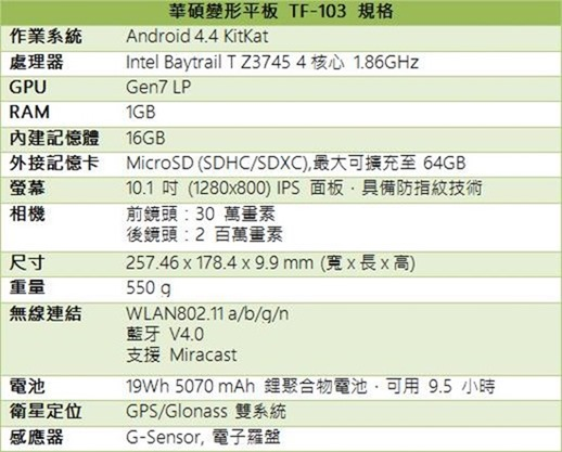 華碩變形平板 Transformer Pad TF103 搭載 64 位元 4 核心處理器,商務、娛樂一把罩! image001