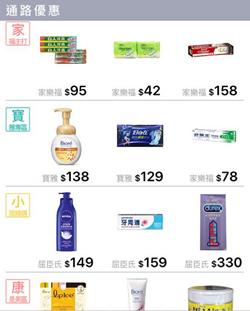 超好用比價 App,馬上幫你找出商品最便宜的店家 image003