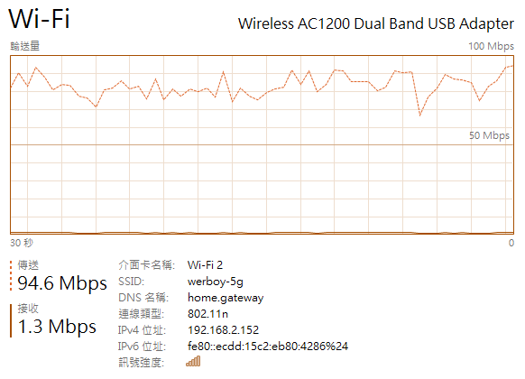 D-Link DIR-817LW:輕鬆建立自己的雲端硬碟 wifi_speed_ac