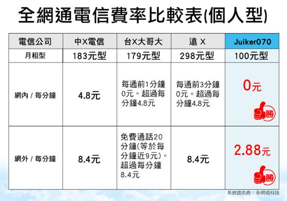 Juiker 推出反詐騙功能,但卻遭技術阻撓 image_6
