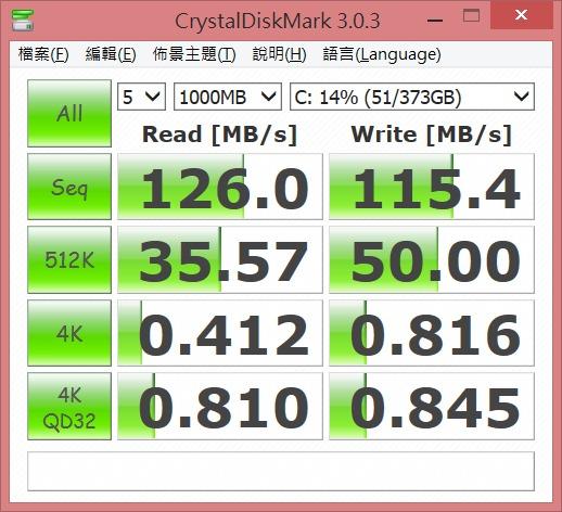 [評測] 紅黑華麗的ASUS G551JM 電競筆電,TPA電競團隊指定款 image026
