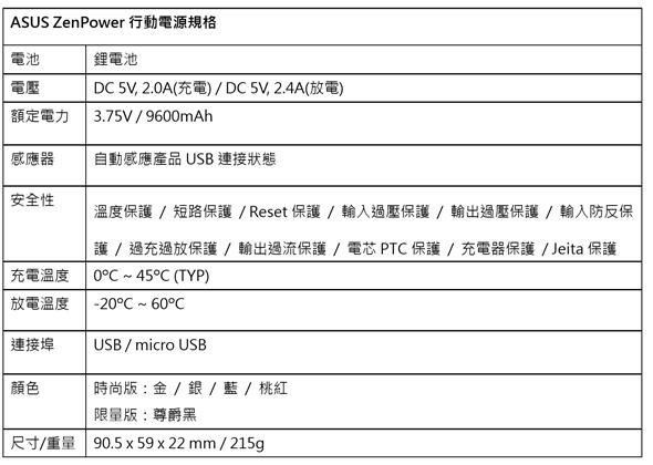 ASUS ZenPower 行動電源售價449元起,同步推出黑色尊絕版 Image31