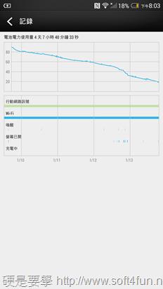 加大 HTC One Max 電池續航力,Power Flip Case 輕巧簡便的最佳選擇 2014-01-13-12.03.04
