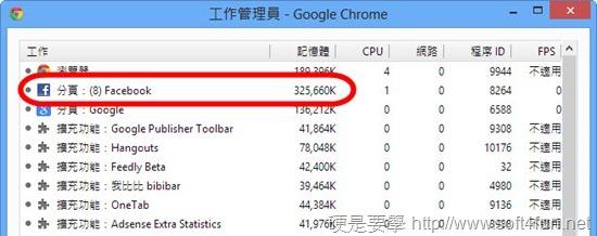 用 OneTab 一鍵釋放 95% Chrome 佔用的記憶體 one-tab-3