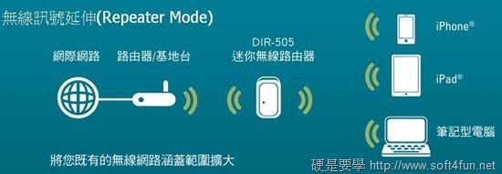 [開箱] 專為旅遊、外出設計的無線網路分享器 - D-Link DIR-505 (雲旅機) repeater_mode