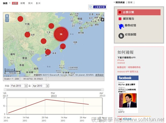 全球H7N9禽流感感染地圖及事件列表 H7N9-01