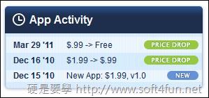 iPhone/iPad 免費應用程式(app)推薦、下載網站,讓你免費 APP 載不完 appshopper_price_change