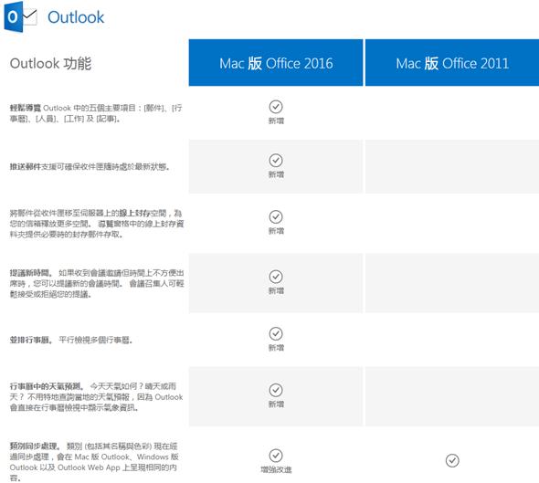 Mac 版 Office 2016 新功能比較,Office 365 訂戶今起可使用 outlook