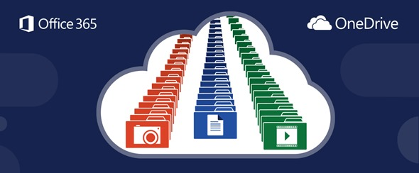 """微軟大砍Office 365訂戶OneDrive容量,從""""無限""""緊縮到""""1TB"""" OneDrive"""