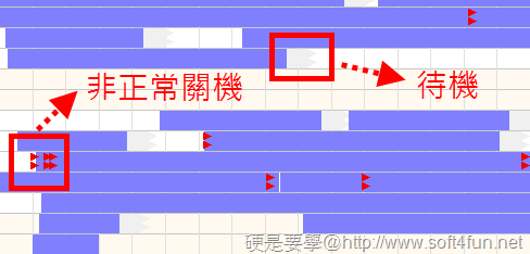 「Pc On/Off Time」電腦開機時間計算軟體(免安裝) _pc_on_off_time-04