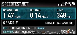 TunnelBear:免設定,簡單易用的免費 VPN 服務 speedtest_UK