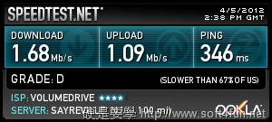 TunnelBear:免設定,簡單易用的免費 VPN 服務 speedtest_US