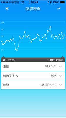 不用花錢買 UP 智慧手環,Jawbone UP 推手機版運動 App 2014103009.48.00